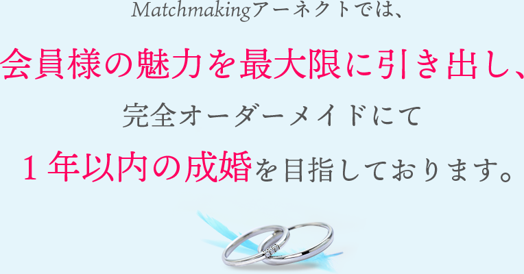 Matchmakingアーネクトでは、会員様の魅力を最大限に引き出し、完全オーダーメイドにて1年以内の成婚を目指しております。